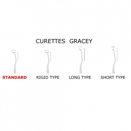 215808 - SET CURETTES GRACEY ALUMINIUM BASIC